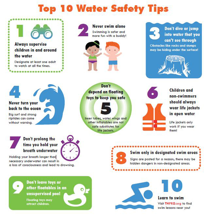 Water Safety Programs Thprd